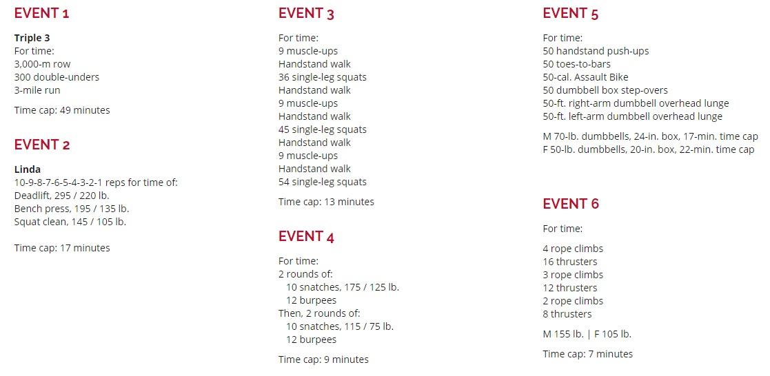 Eventos Regionals CrossFit Games